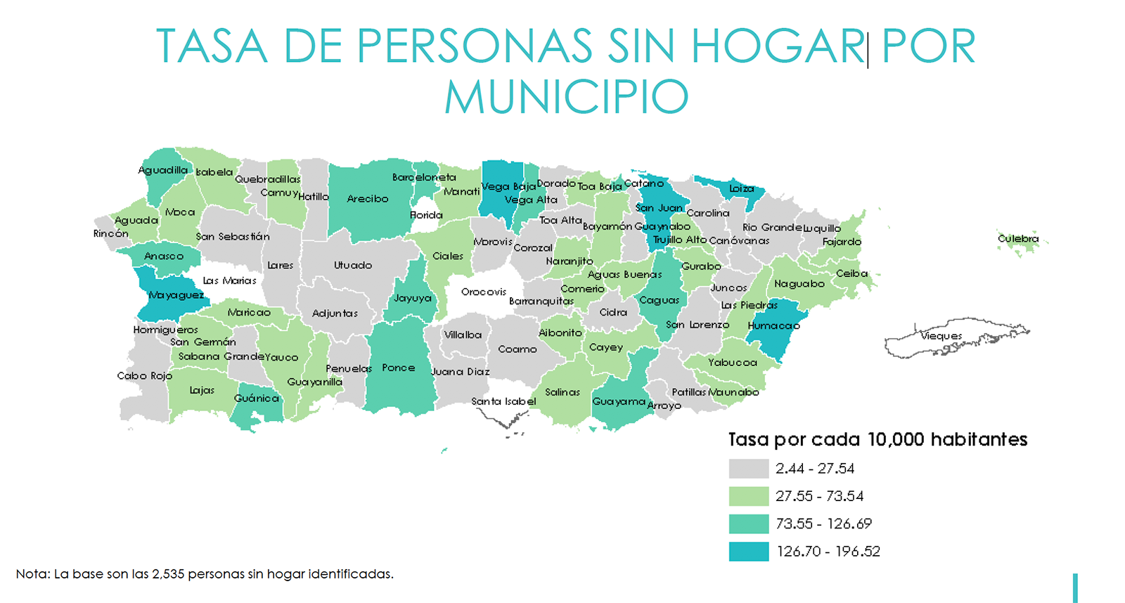 Homeless rate by municipality in Puerto Rico