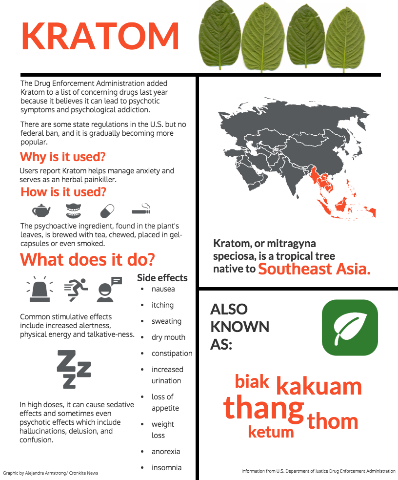 Kratom_graphic