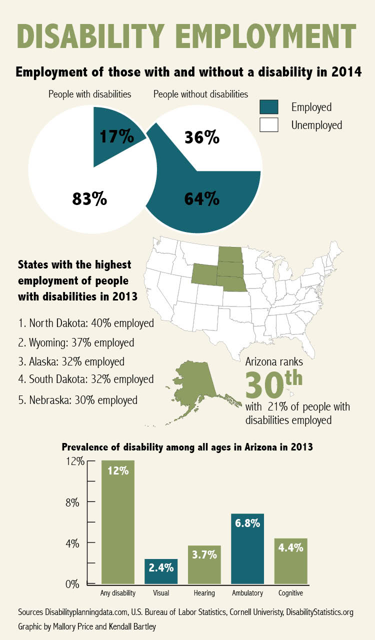 Disability Employment NEW