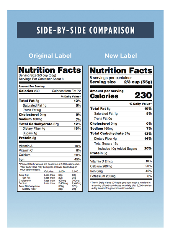 new and old fda food labels