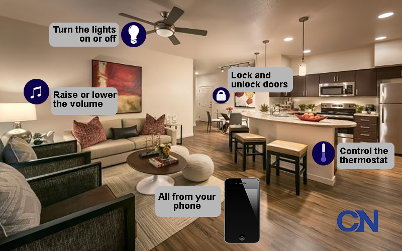 Apartment can be controlled by app on phone