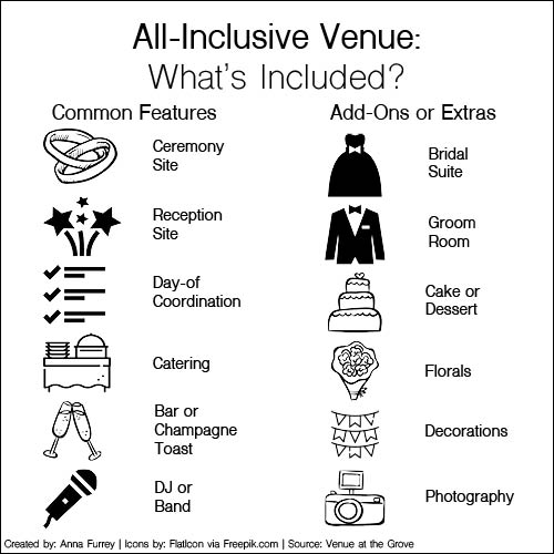 All-inclusive venue breakdown