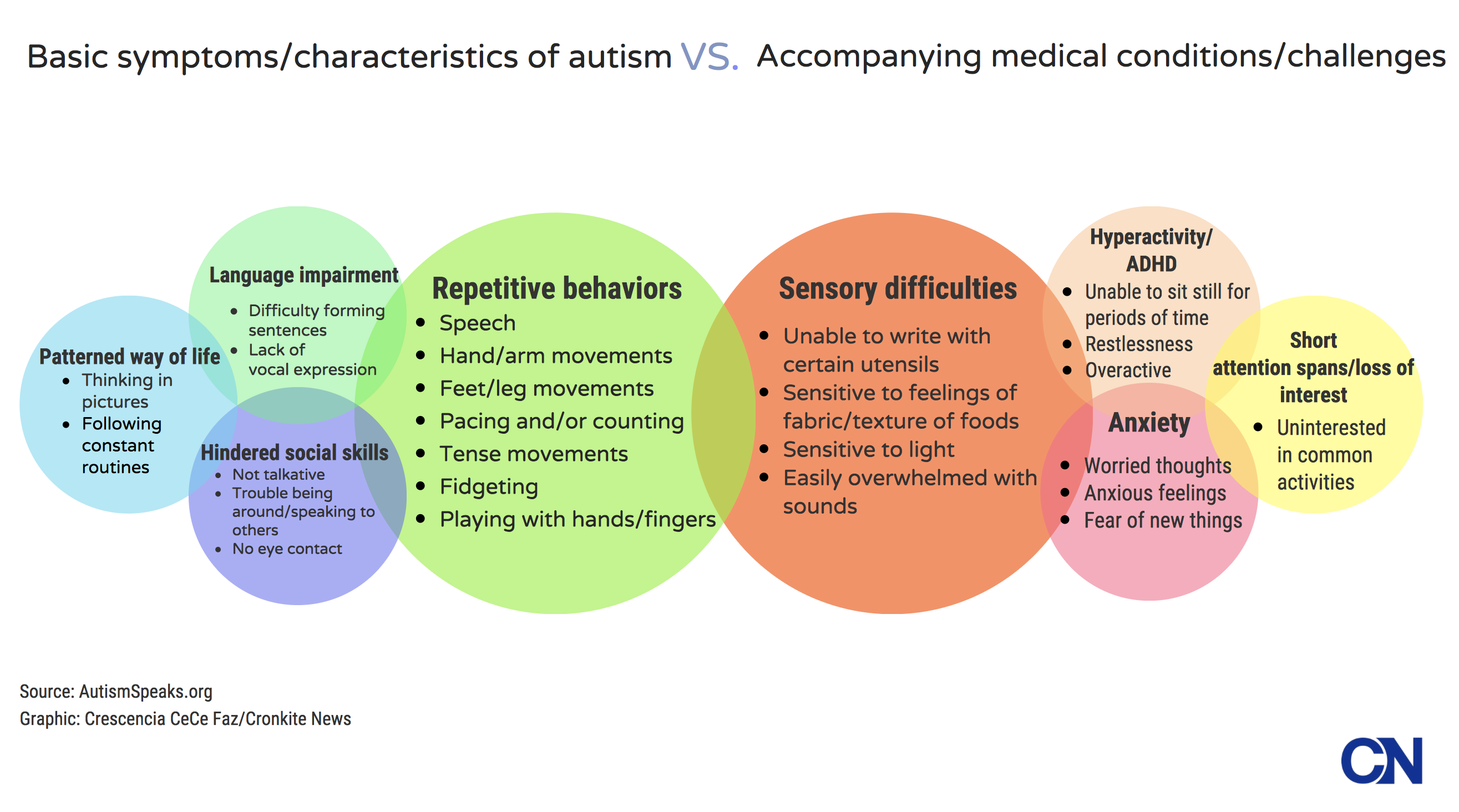 Adaptive education helps children diagnosed with autism