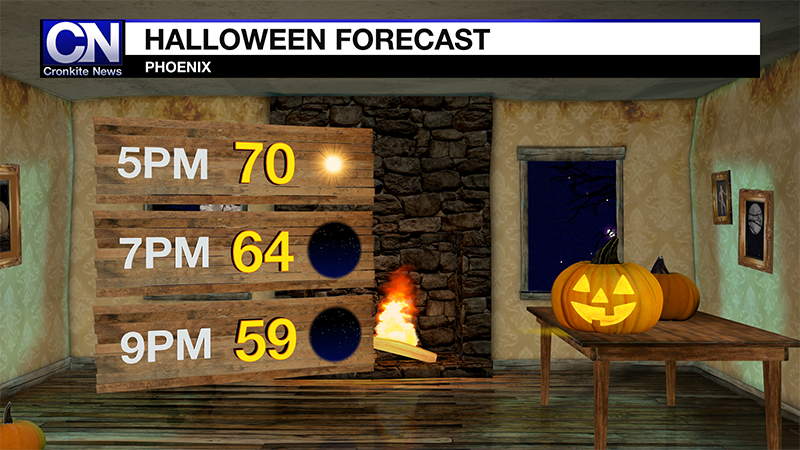 Payson 2020 Halloween Boo and brrr: A chilly Halloween in store for Arizona this year